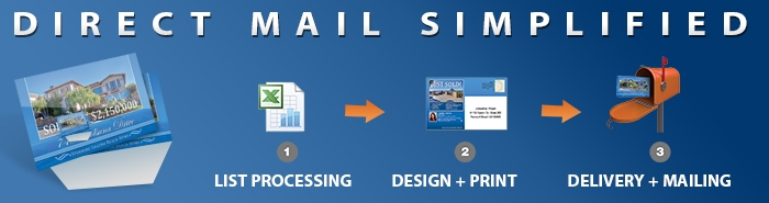 Direct Mail Simplified